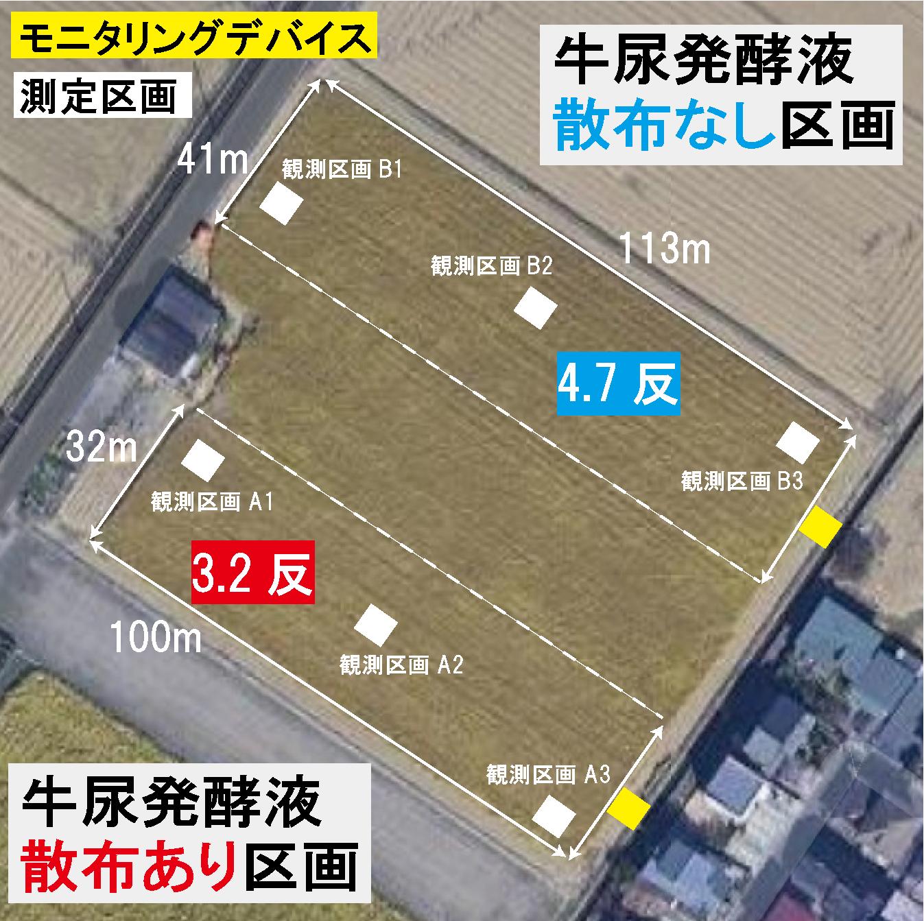 試験圃場の航空写真と試験区画図